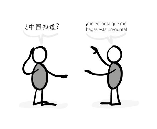 hablo en chino